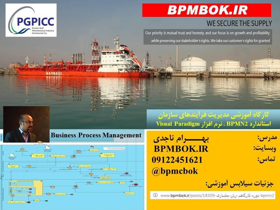 تجارت صنعت خلیج فارس