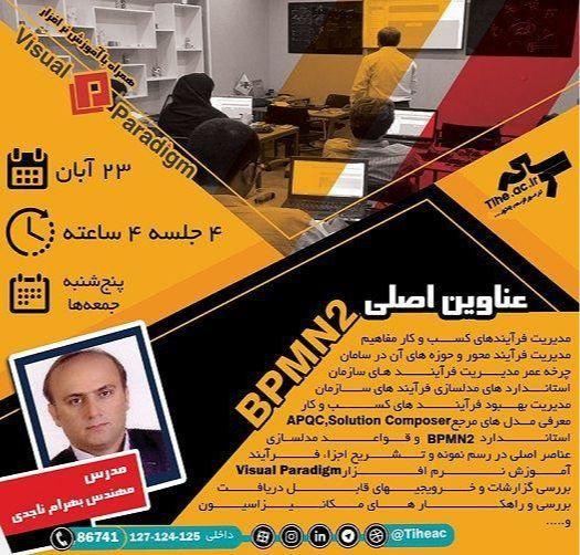 موسسه آموزشی توسعه - دوره آموزشی مدلسازی فرآیندهای سازمان