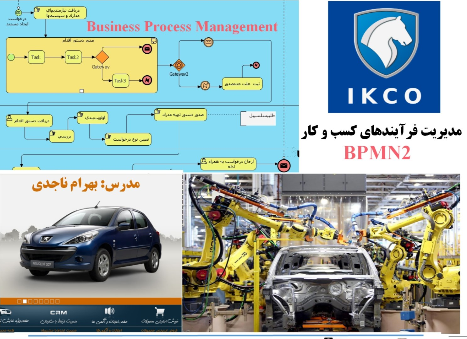 شرکت ایرانخودرو،گروه اول-BPMN2