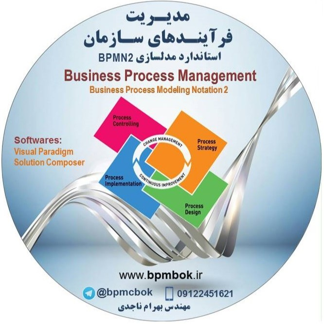 اولین دی وی دی آموزشی مدیریت فرآیندهای سازمان- استاندارد مدلسازی BPMN2
