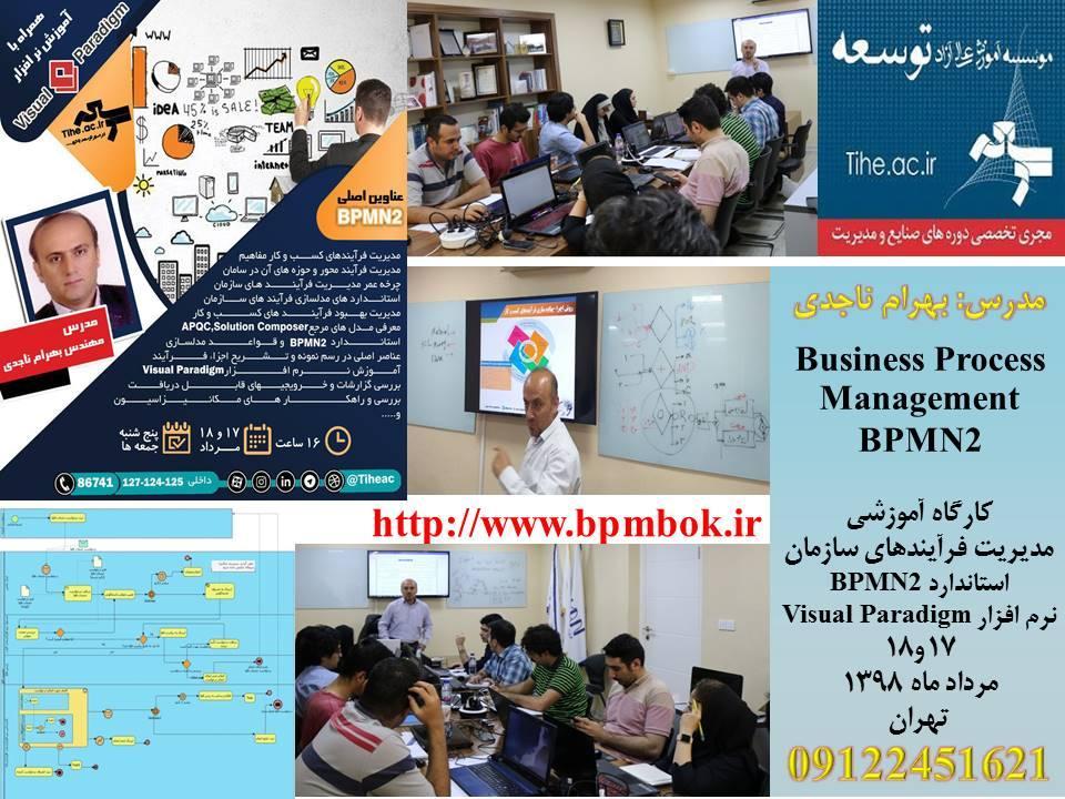موسسه آموزشی توسعه-مدیریت فرآیندهای سازمان#BPMN2