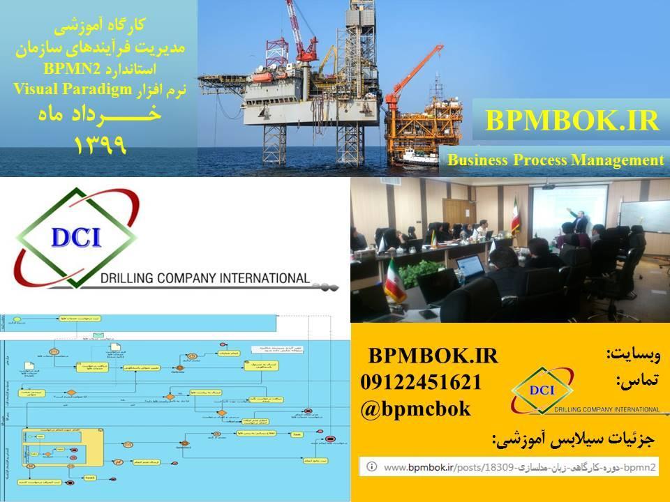 مشاوره و آموزش مدلسازی فرایندهای سازمان-شرکت DCI-تیرماه 1399