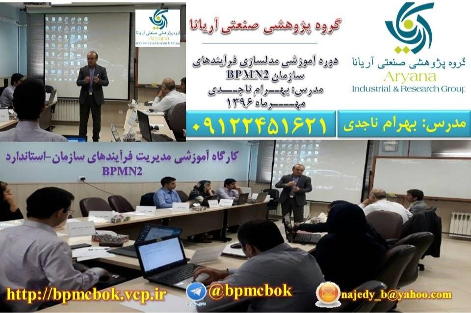 گروه پژوهشی صنعتی آریانا-مدیریت فرآیندهای سازمان