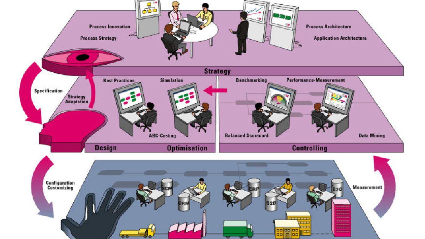 اولين دي وي دي آموزشي مدلسازي فرآيندهاي سازمان-استاندارد BPMN2